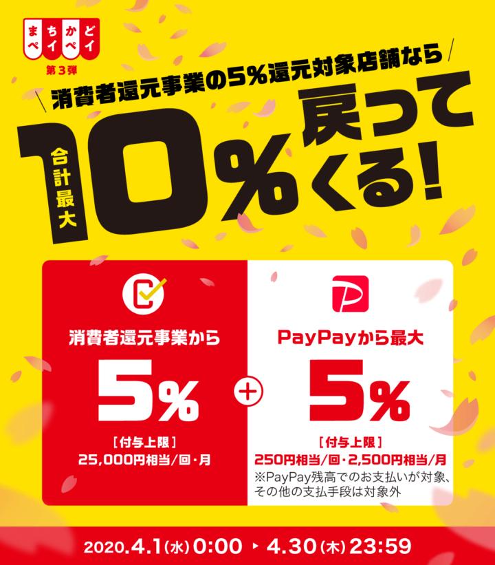 4/1よりPayPayの還元が最大10%へ